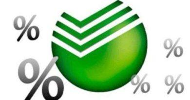 Процентные ставки по кредитам Сбербанка
