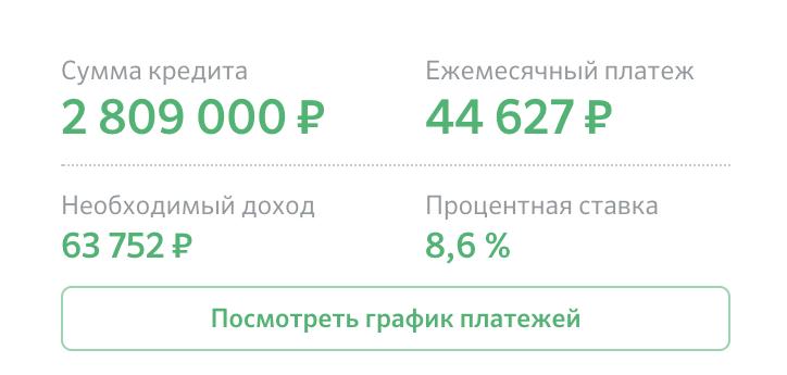 Расчет графика платежей по ипотеке