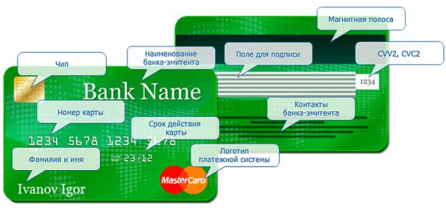 сбербанк посмотреть заявку на кредит