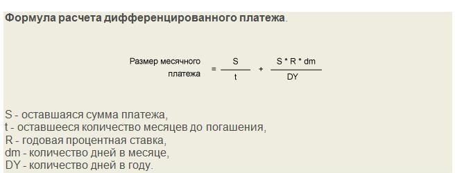 Дифференцированный метод просчета ежемесячных платежей